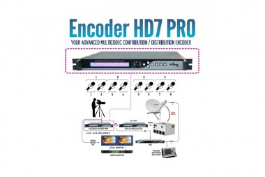 Broadcast Satellite | Power cast encoder hd7pro